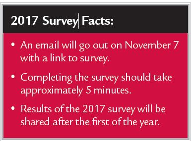 survey-facts-graphic
